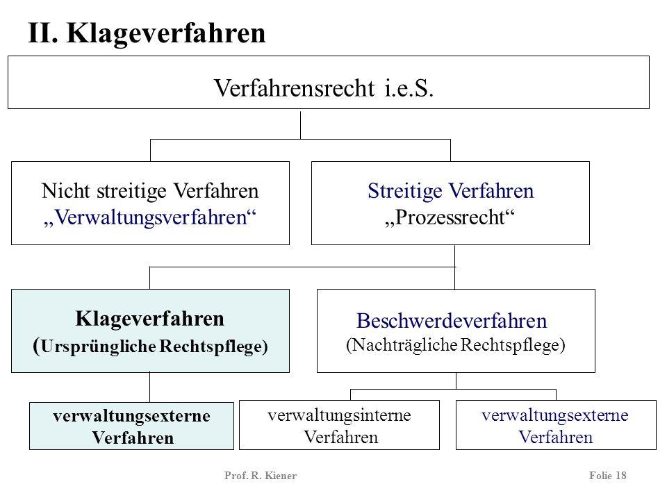 Klageverfahren (Ursprüngliche Rechtspflege)