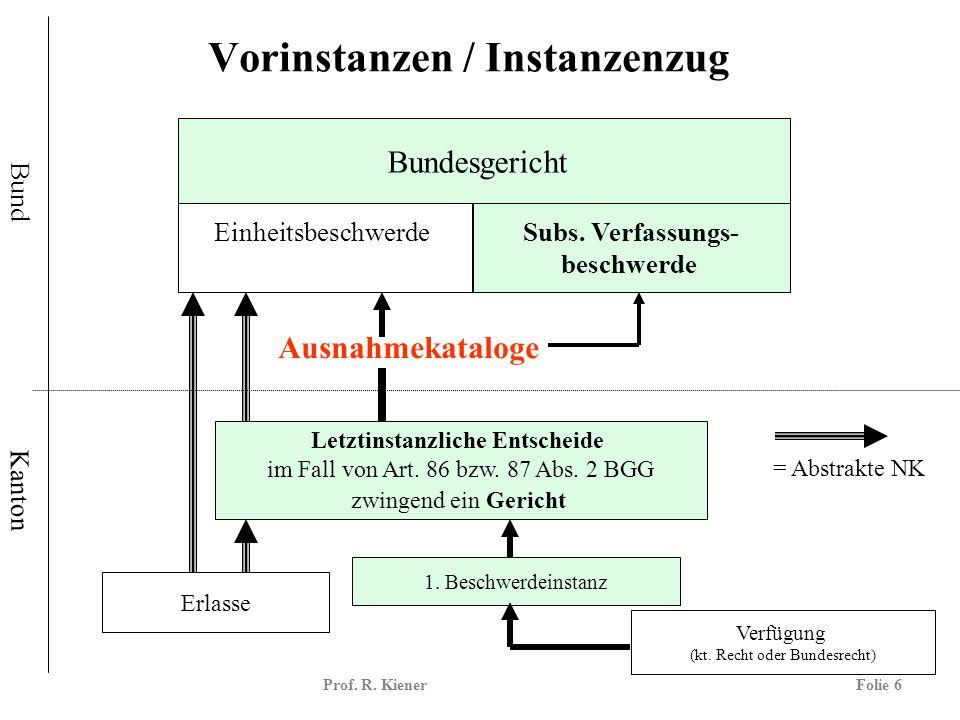 Vorinstanzen / Instanzenzug