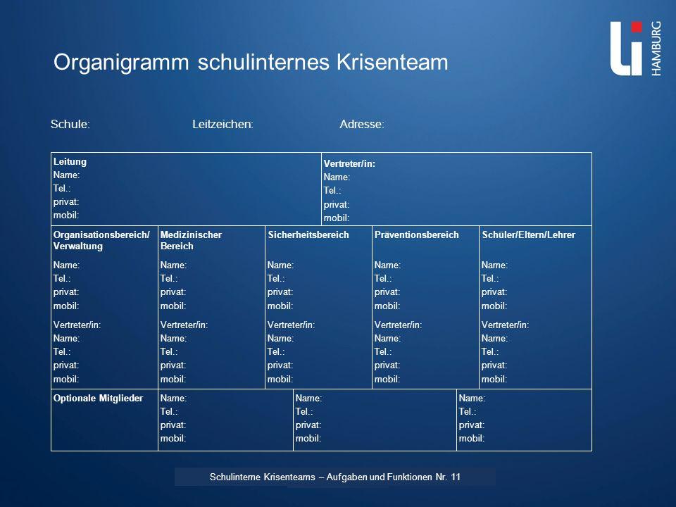 Organigramm schulinternes Krisenteam