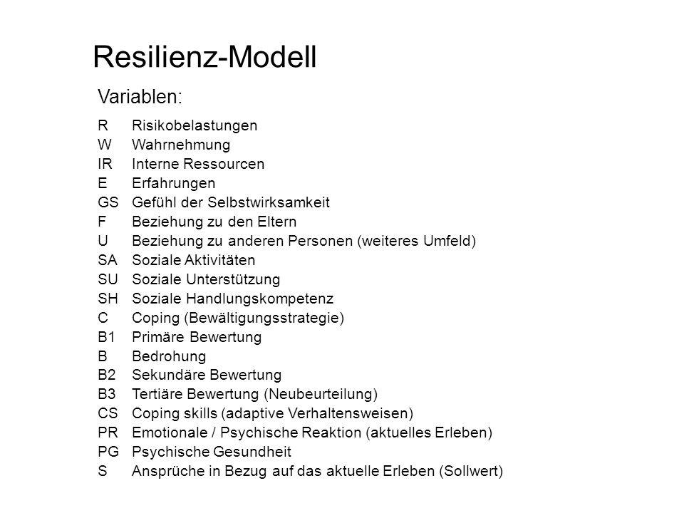 Resilienz-Modell Variablen: R Risikobelastungen W Wahrnehmung