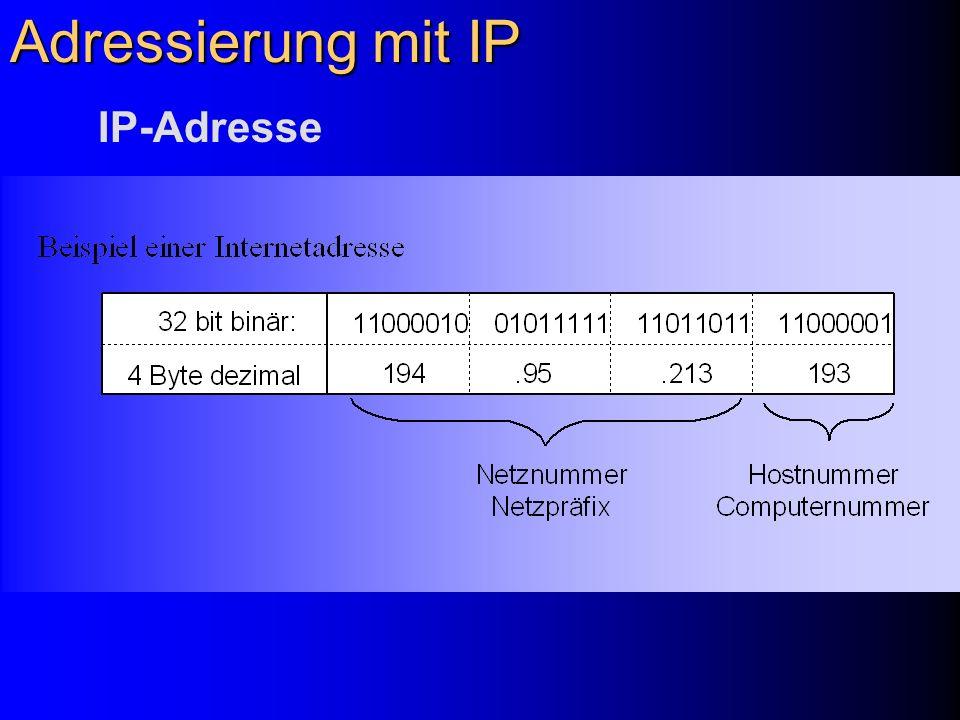 Adressierung mit IP IP-Adresse
