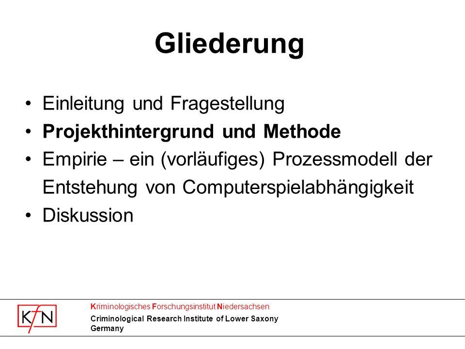 Gliederung Einleitung und Fragestellung Projekthintergrund und Methode
