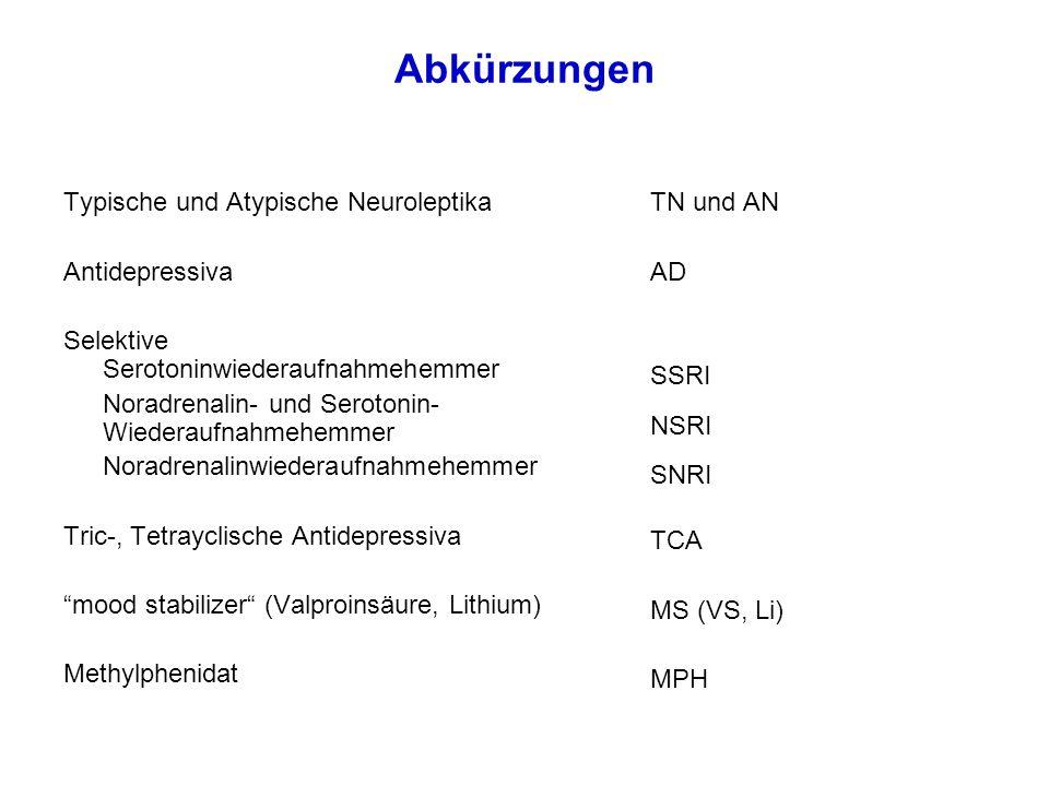 Abkürzungen Typische und Atypische Neuroleptika Antidepressiva