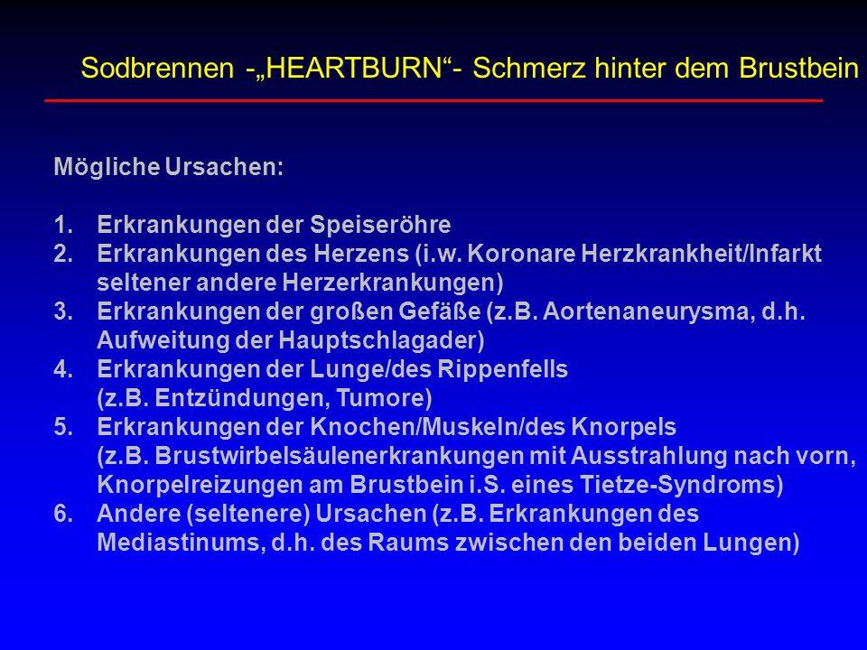 """Sodbrennen -""""HEARTBURN - Schmerz hinter dem Brustbein"""
