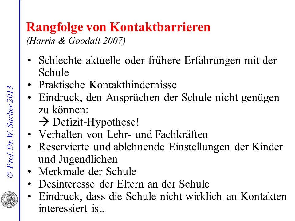 Rangfolge von Kontaktbarrieren (Harris & Goodall 2007)