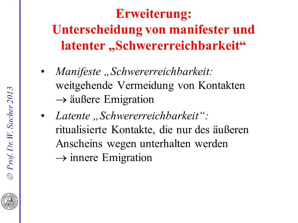 """Erweiterung: Unterscheidung von manifester und latenter """"Schwererreichbarkeit"""