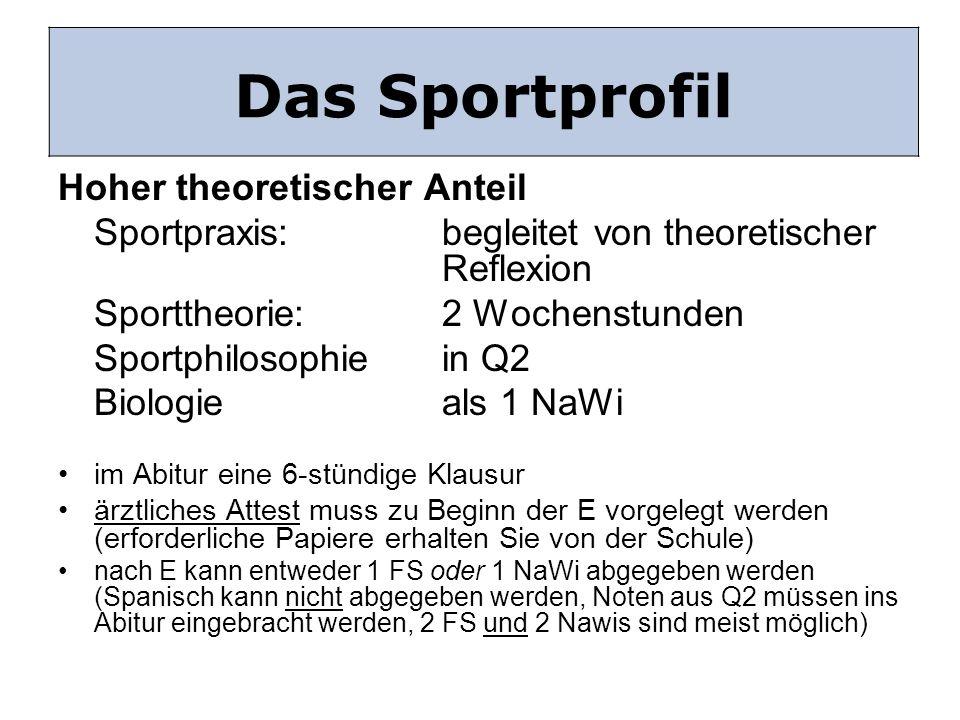 Das Sportprofil Das Sportprofil Hoher theoretischer Anteil