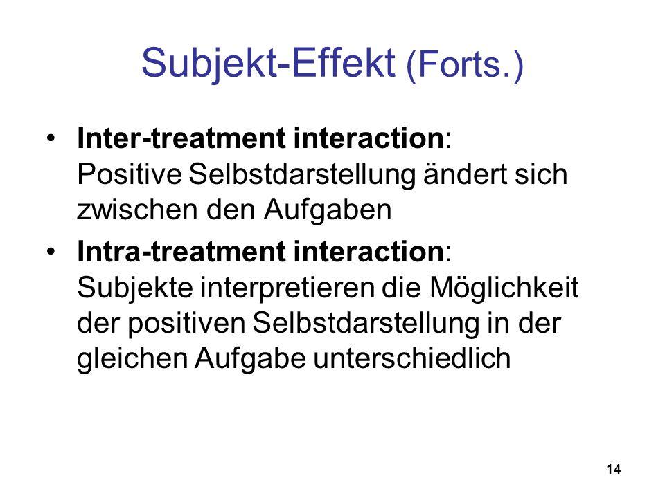 Subjekt-Effekt (Forts.)