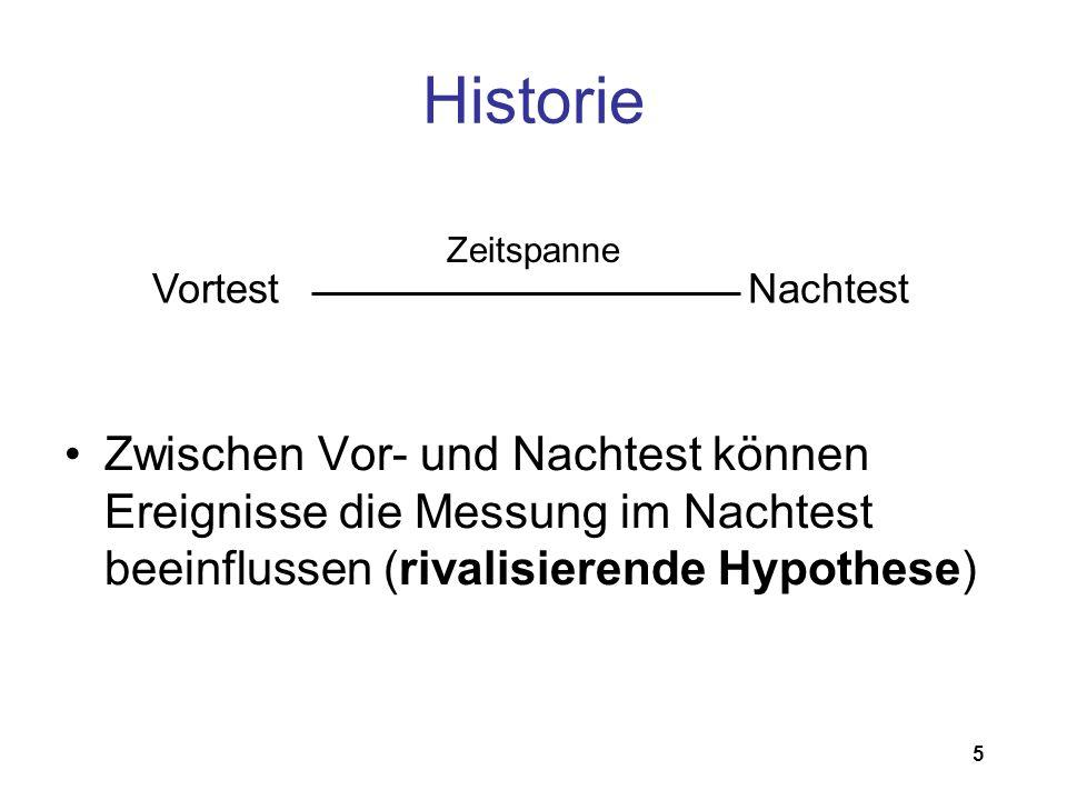 Historie Zeitspanne. Vortest. Nachtest.
