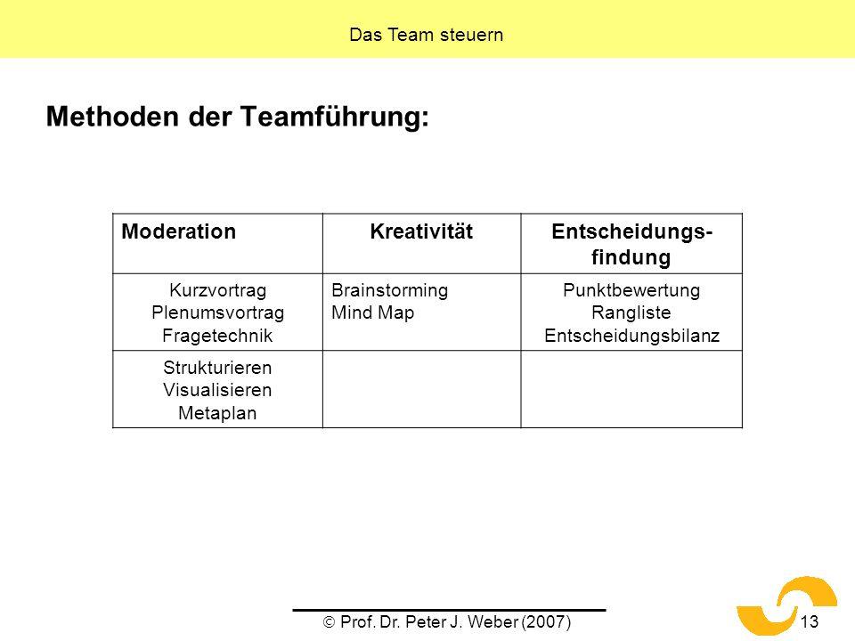 Methoden der Teamführung:
