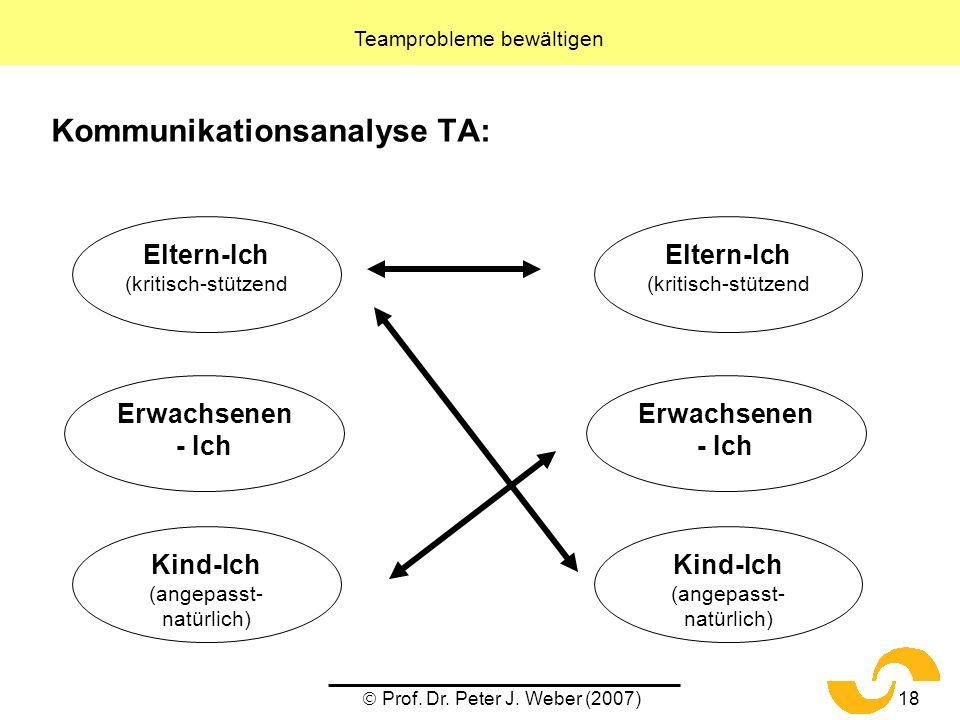 Kommunikationsanalyse TA: