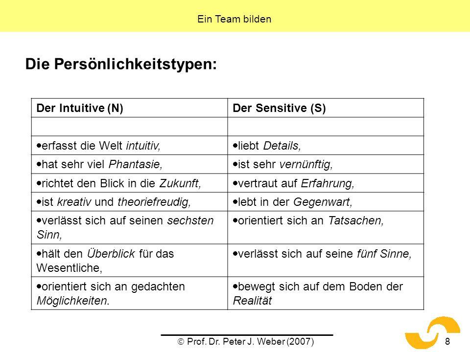 Die Persönlichkeitstypen: