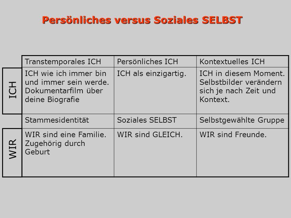 Persönliches versus Soziales SELBST
