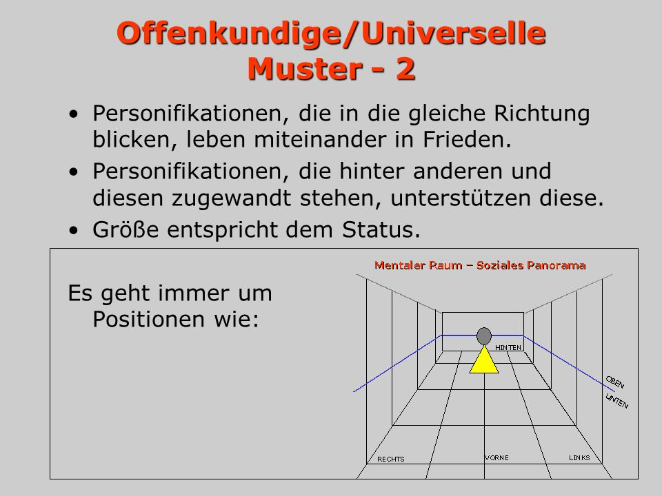 Offenkundige/Universelle Muster - 2