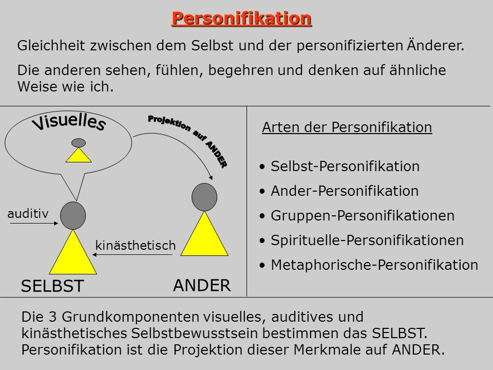 Personifikation SELBST ANDER