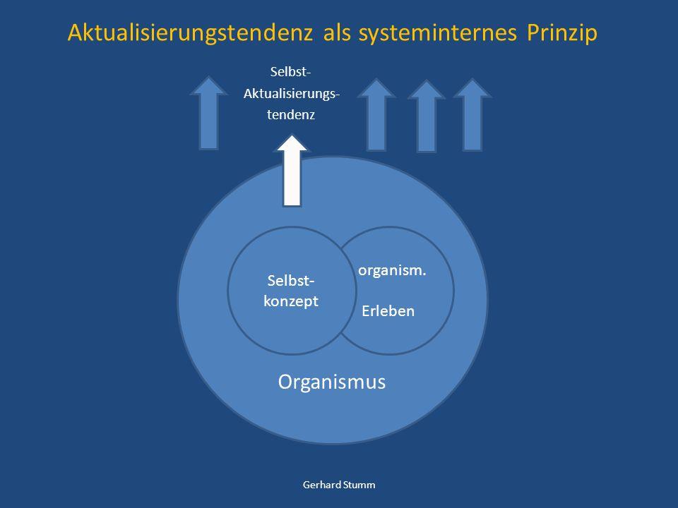 Aktualisierungstendenz als systeminternes Prinzip