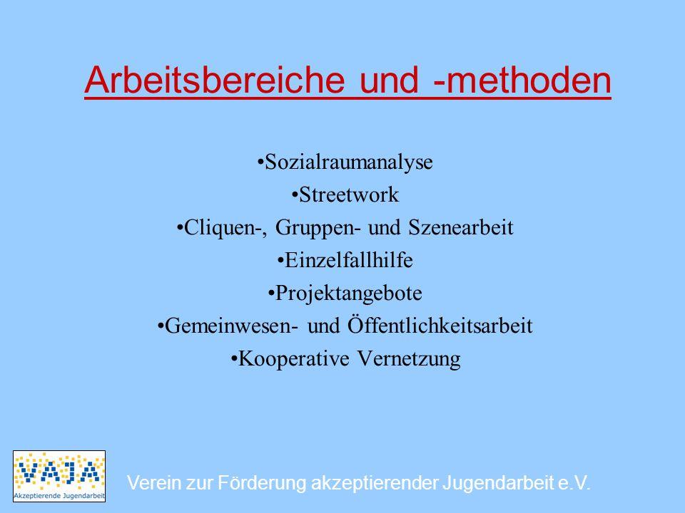 Arbeitsbereiche und -methoden