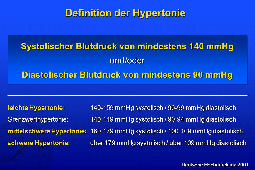 Definition der Hypertonie