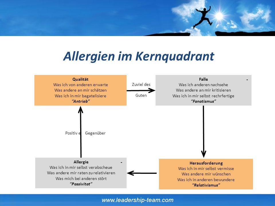 Allergien im Kernquadrant