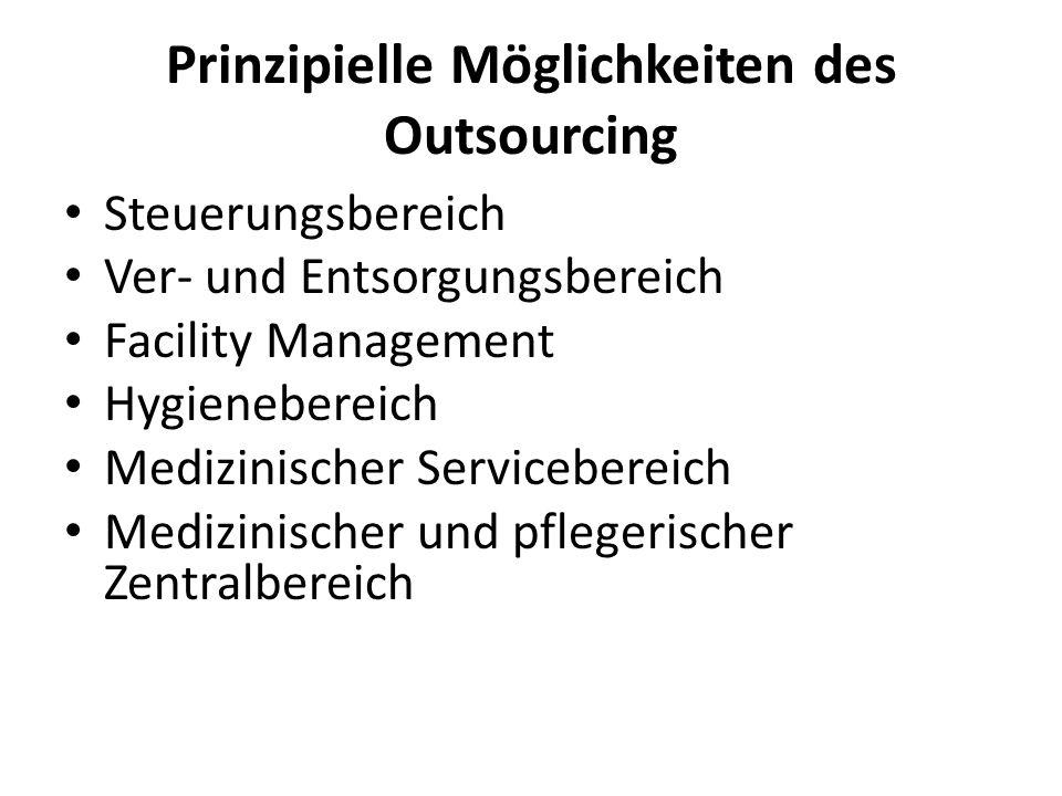 Prinzipielle Möglichkeiten des Outsourcing