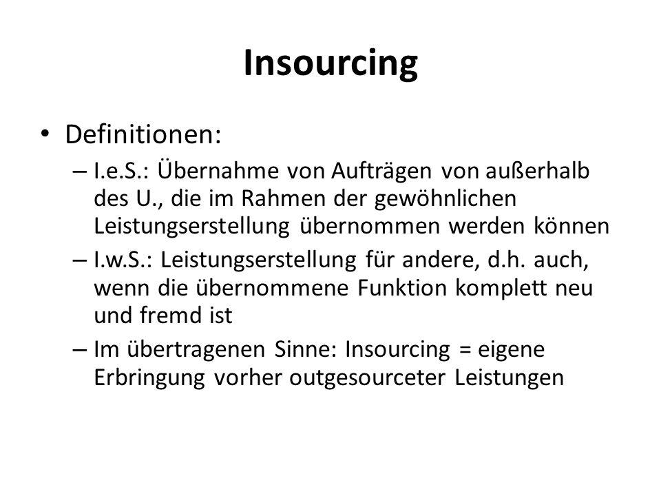 Insourcing Definitionen: