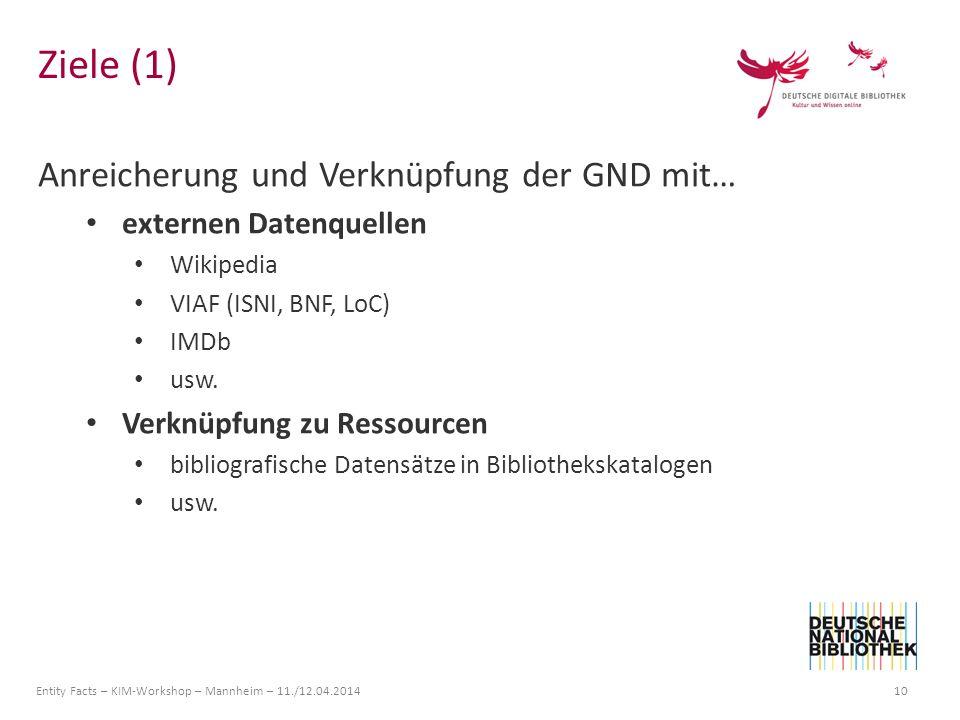 Ziele (1) Anreicherung und Verknüpfung der GND mit…