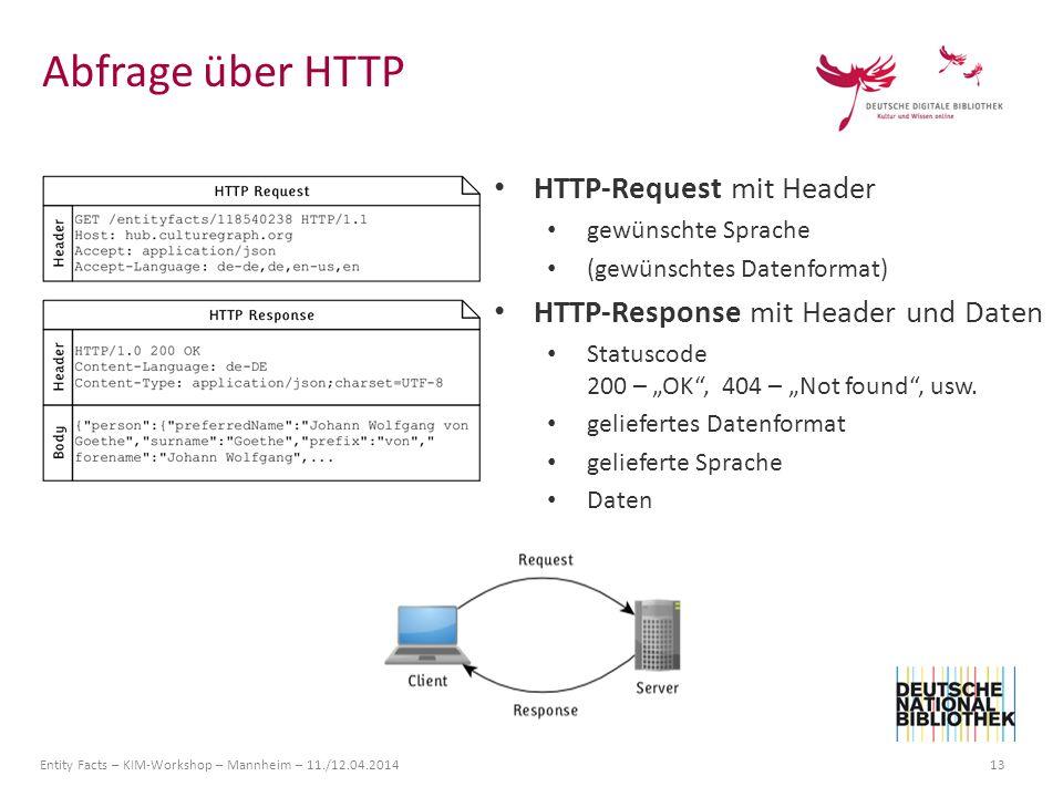 Abfrage über HTTP HTTP-Request mit Header