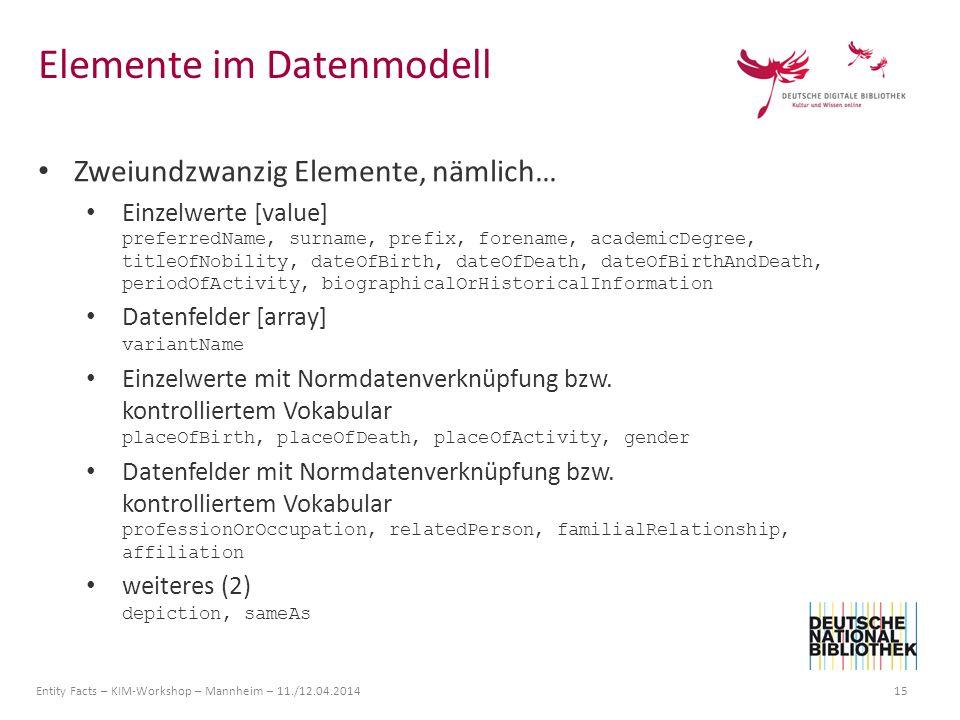 Elemente im Datenmodell