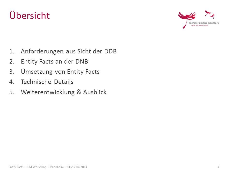 Übersicht Anforderungen aus Sicht der DDB Entity Facts an der DNB