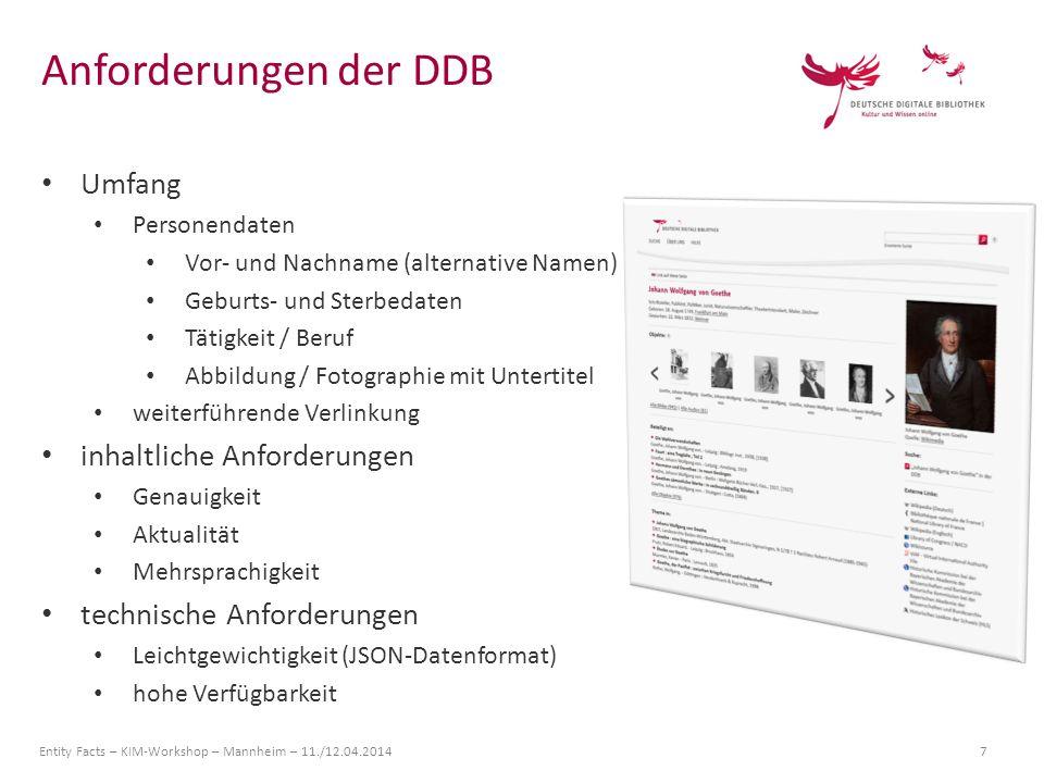 Anforderungen der DDB Umfang inhaltliche Anforderungen
