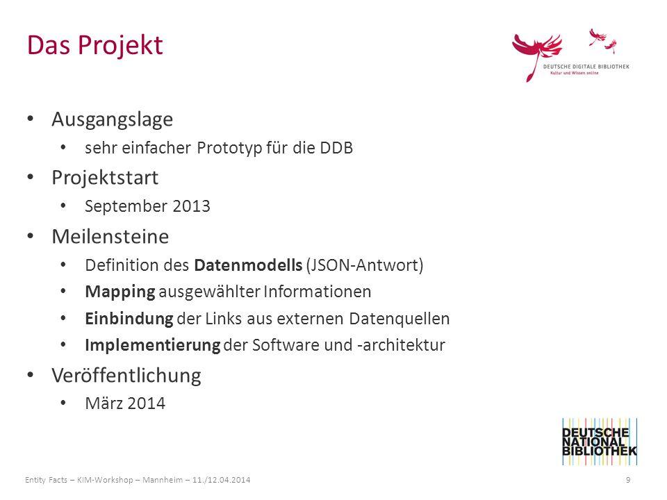 Das Projekt Ausgangslage Projektstart Meilensteine Veröffentlichung