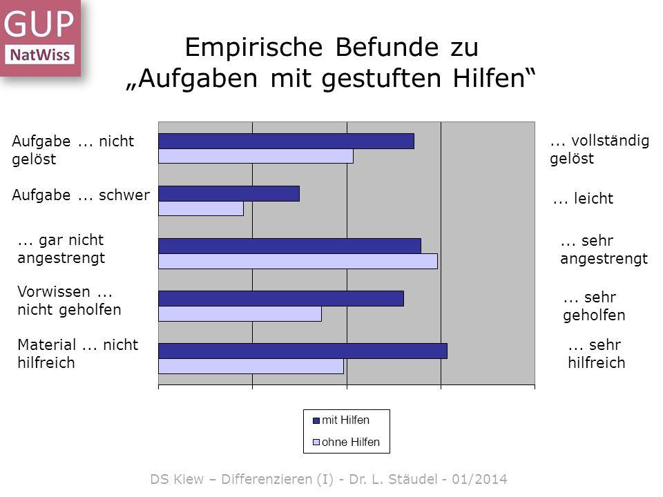 """Empirische Befunde zu """"Aufgaben mit gestuften Hilfen"""