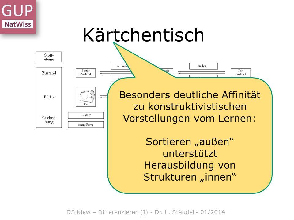 """Kärtchentisch Besonders deutliche Affinität zu konstruktivistischen Vorstellungen vom Lernen: Sortieren """"außen"""