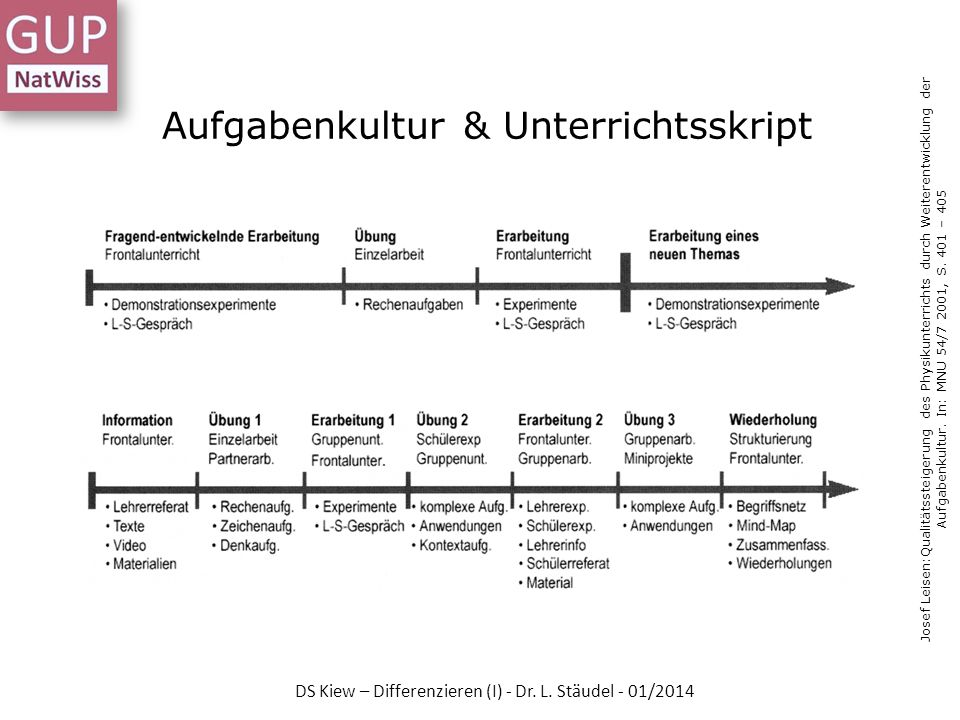 Aufgabenkultur & Unterrichtsskript
