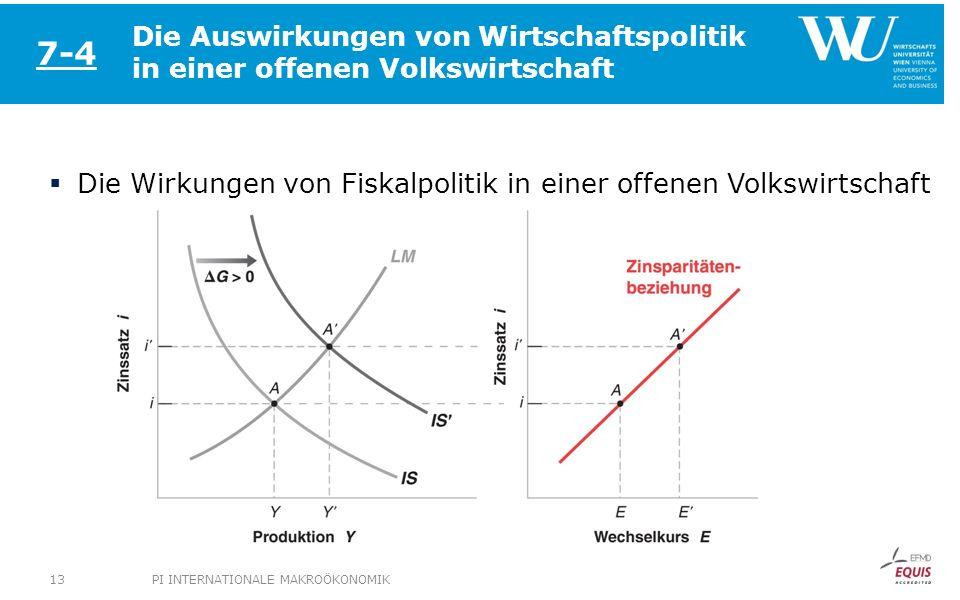 Die Auswirkungen von Wirtschaftspolitik in einer offenen Volkswirtschaft