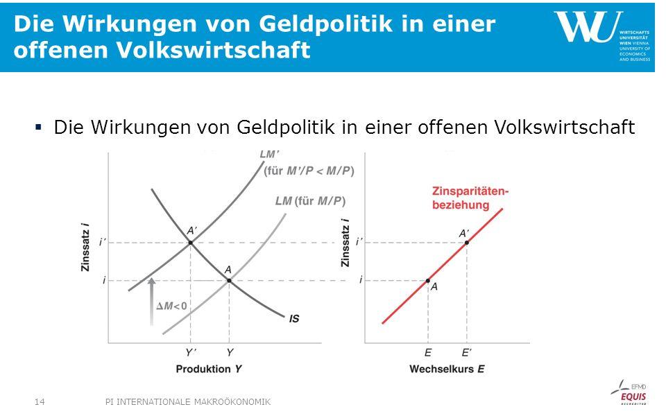Die Wirkungen von Geldpolitik in einer offenen Volkswirtschaft