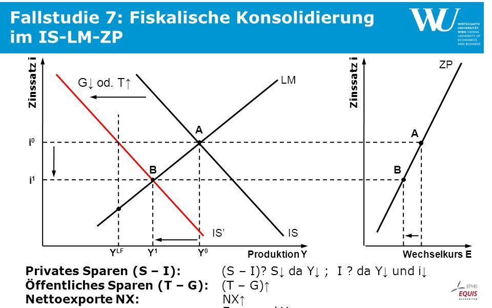 Fallstudie 7: Fiskalische Konsolidierung im IS-LM-ZP