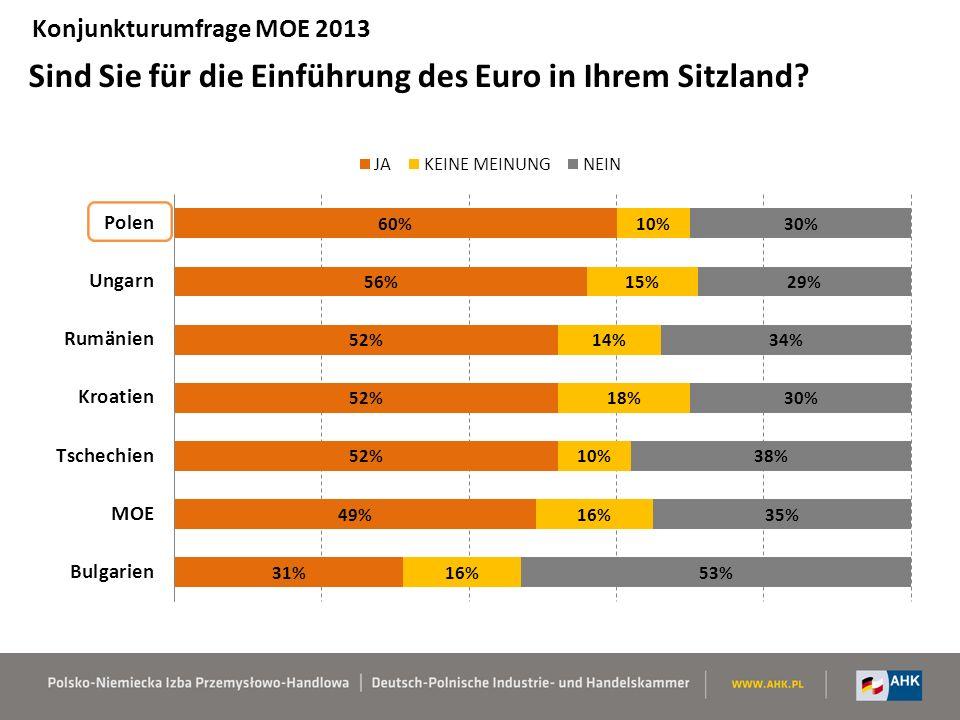 Sind Sie für die Einführung des Euro in Ihrem Sitzland