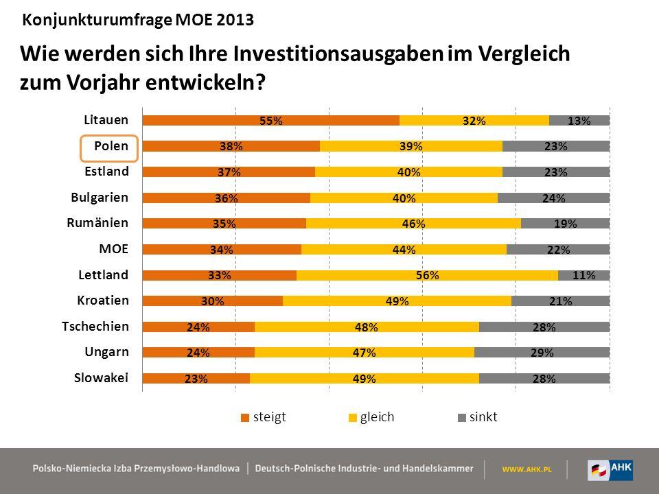 Konjunkturumfrage MOE 2013