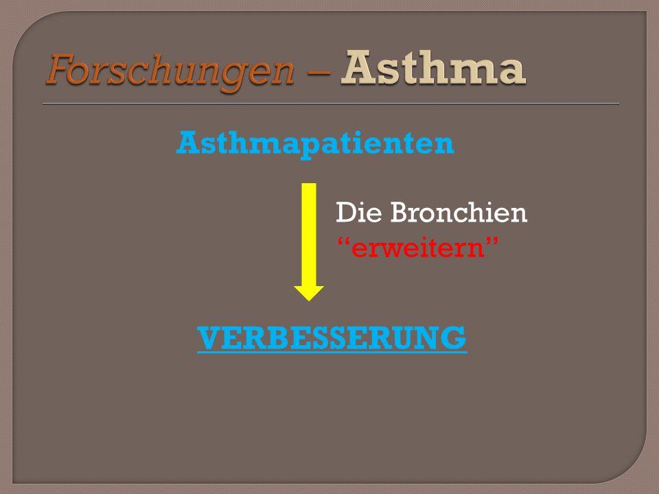 Forschungen – Asthma Asthmapatienten VERBESSERUNG