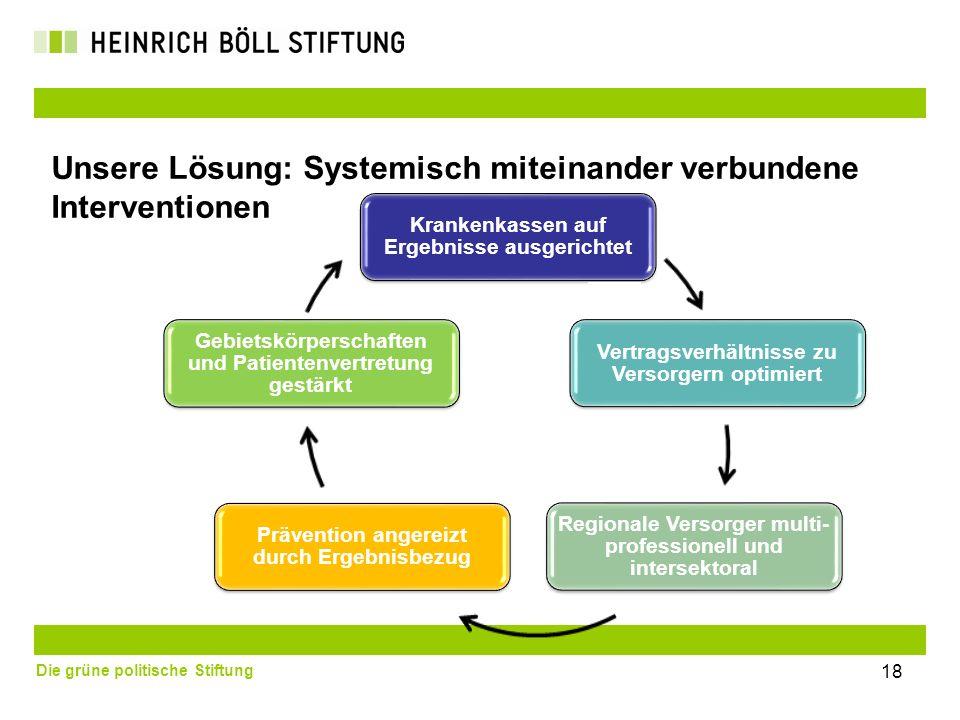 Unsere Lösung: Systemisch miteinander verbundene Interventionen