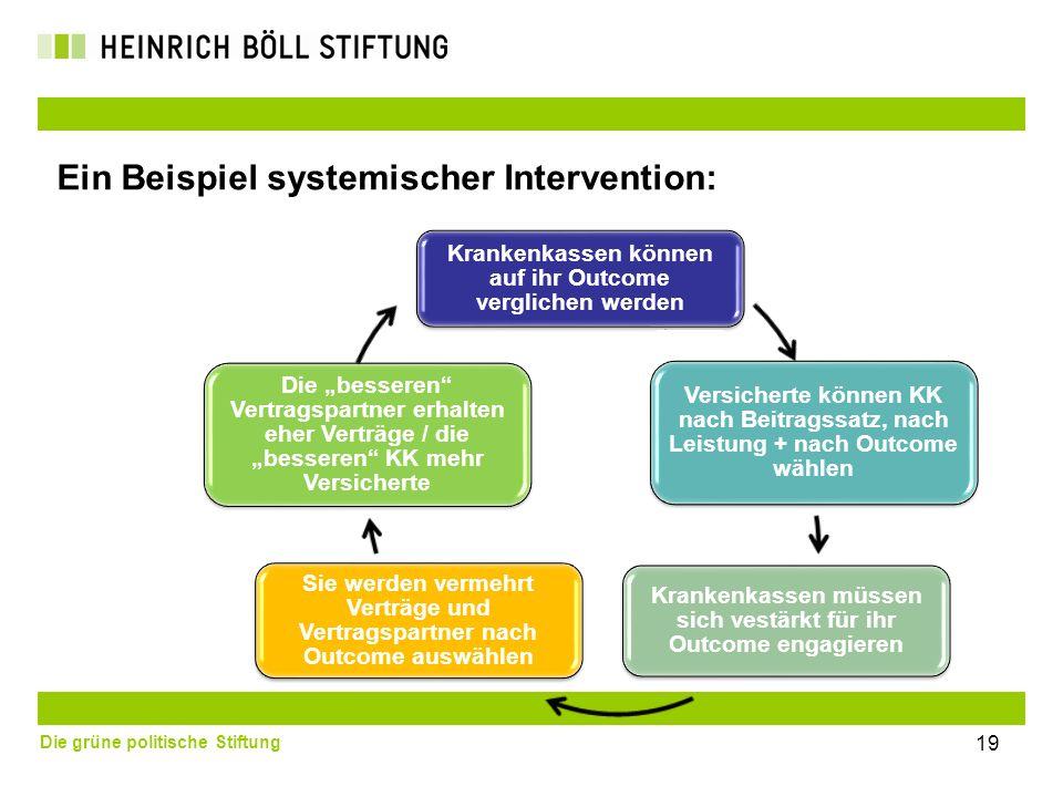 Ein Beispiel systemischer Intervention: