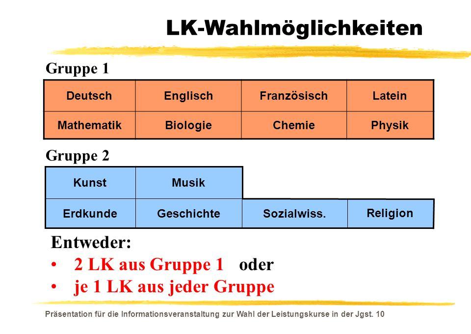 LK-Wahlmöglichkeiten