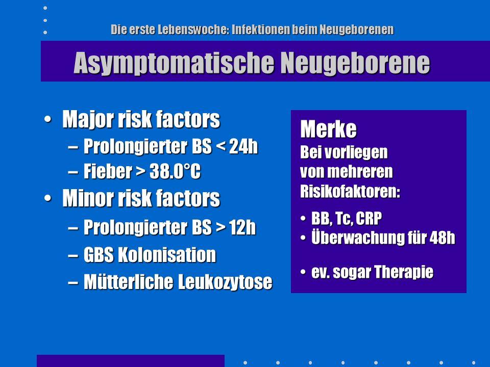 Major risk factors Merke Minor risk factors Prolongierter BS < 24h