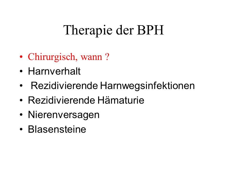 Therapie der BPH Chirurgisch, wann Harnverhalt