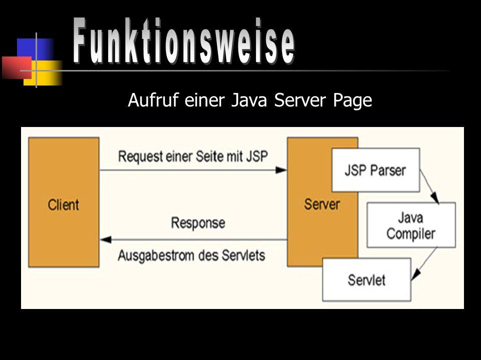 Aufruf einer Java Server Page