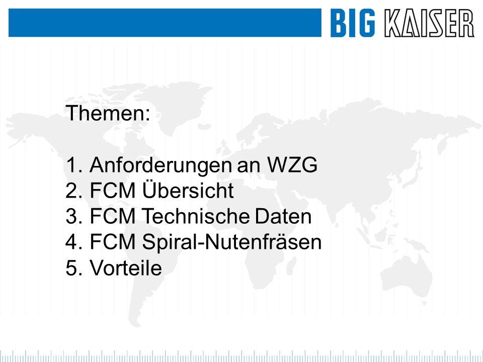 Themen: Anforderungen an WZG FCM Übersicht FCM Technische Daten FCM Spiral-Nutenfräsen Vorteile
