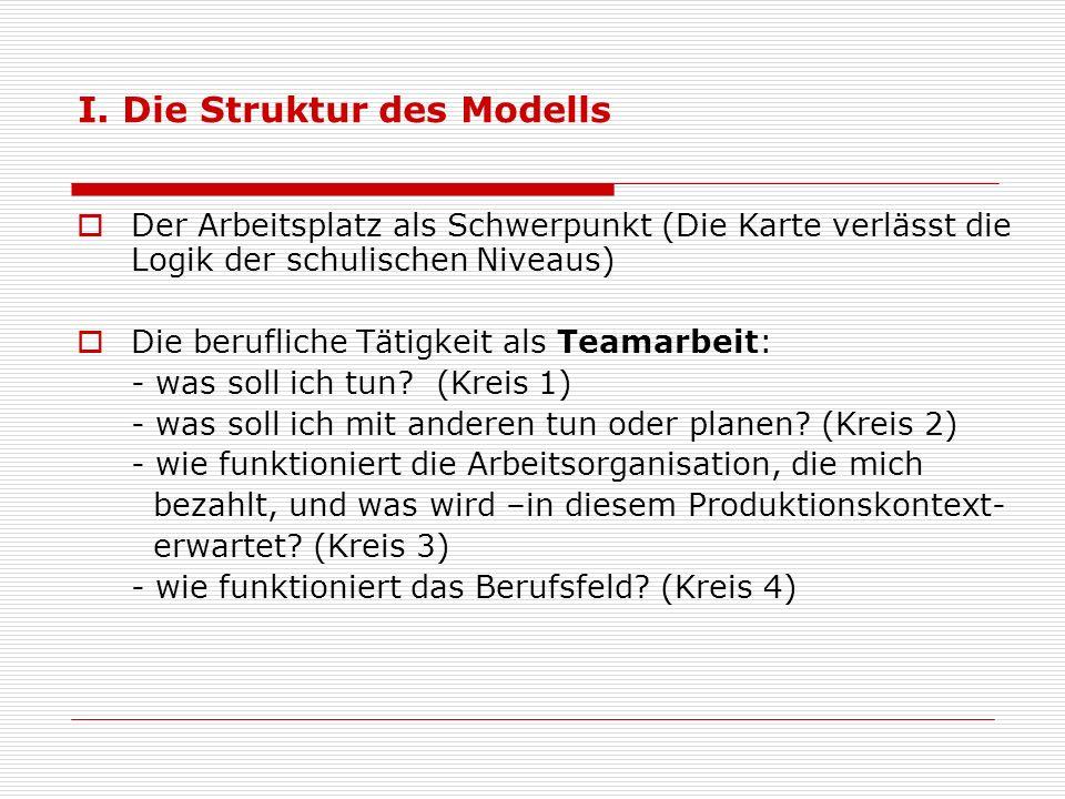 I. Die Struktur des Modells