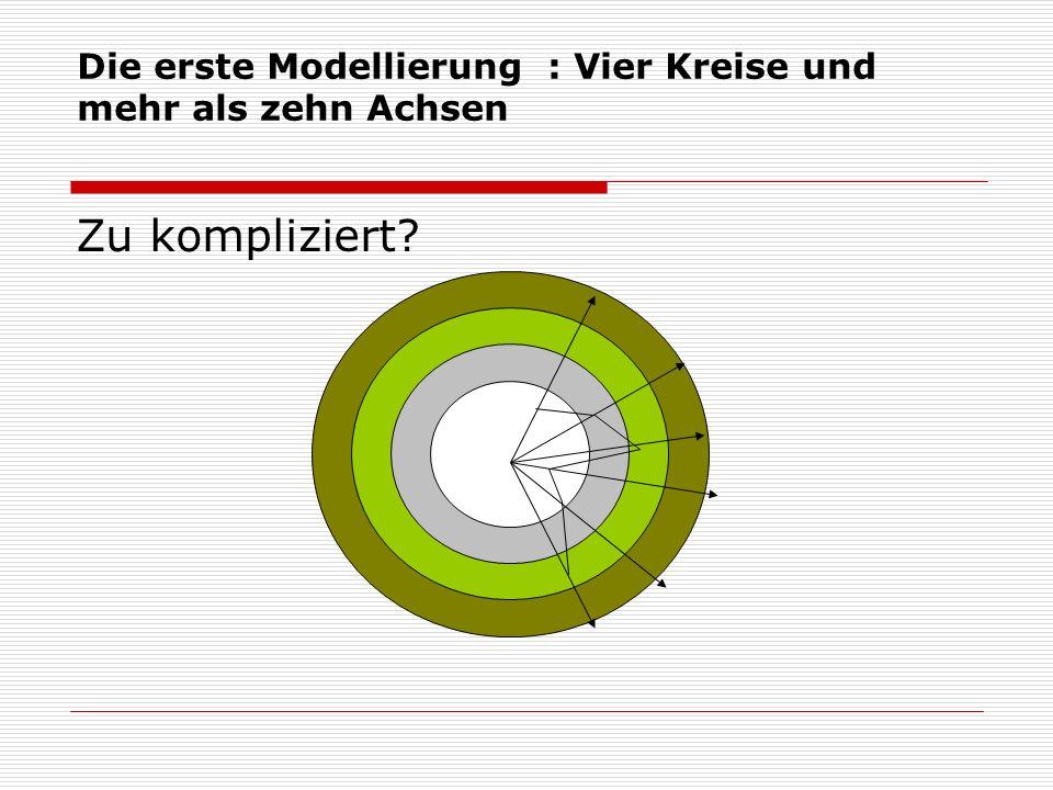 Die erste Modellierung : Vier Kreise und mehr als zehn Achsen