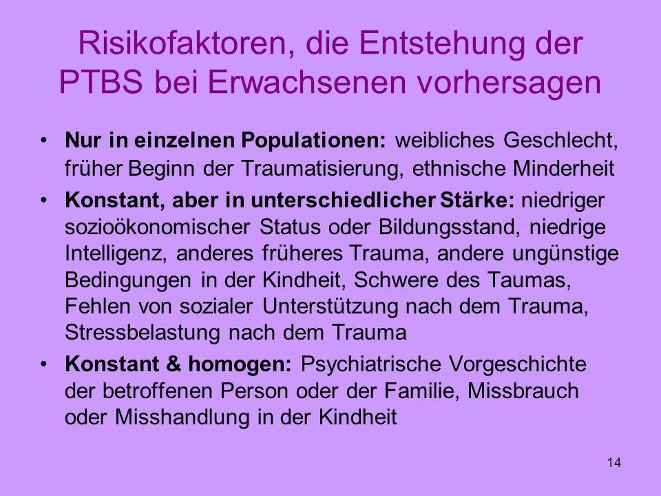 Risikofaktoren, die Entstehung der PTBS bei Erwachsenen vorhersagen